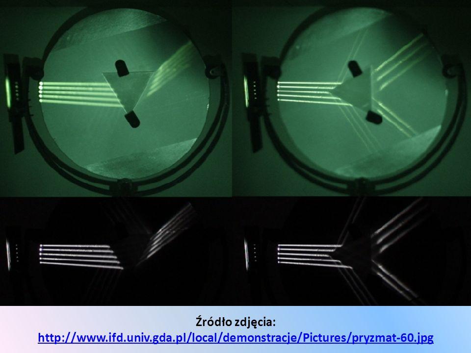 Źródło zdjęcia: http://www. ifd. univ. gda