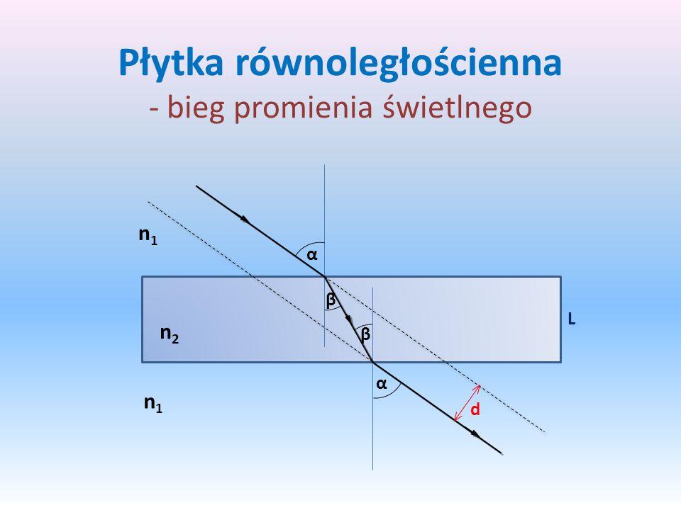 Płytka równoległościenna - bieg promienia świetlnego
