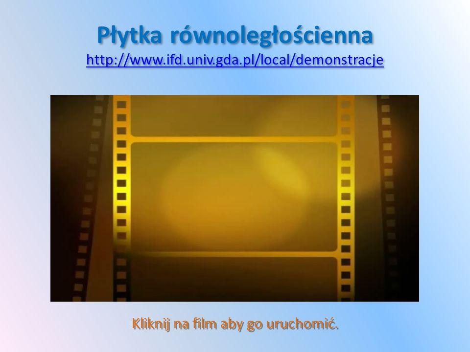 Płytka równoległościenna http://www.ifd.univ.gda.pl/local/demonstracje