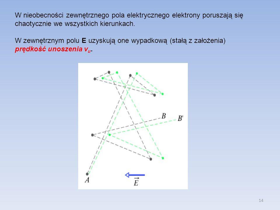 W nieobecności zewnętrznego pola elektrycznego elektrony poruszają się chaotycznie we wszystkich kierunkach.
