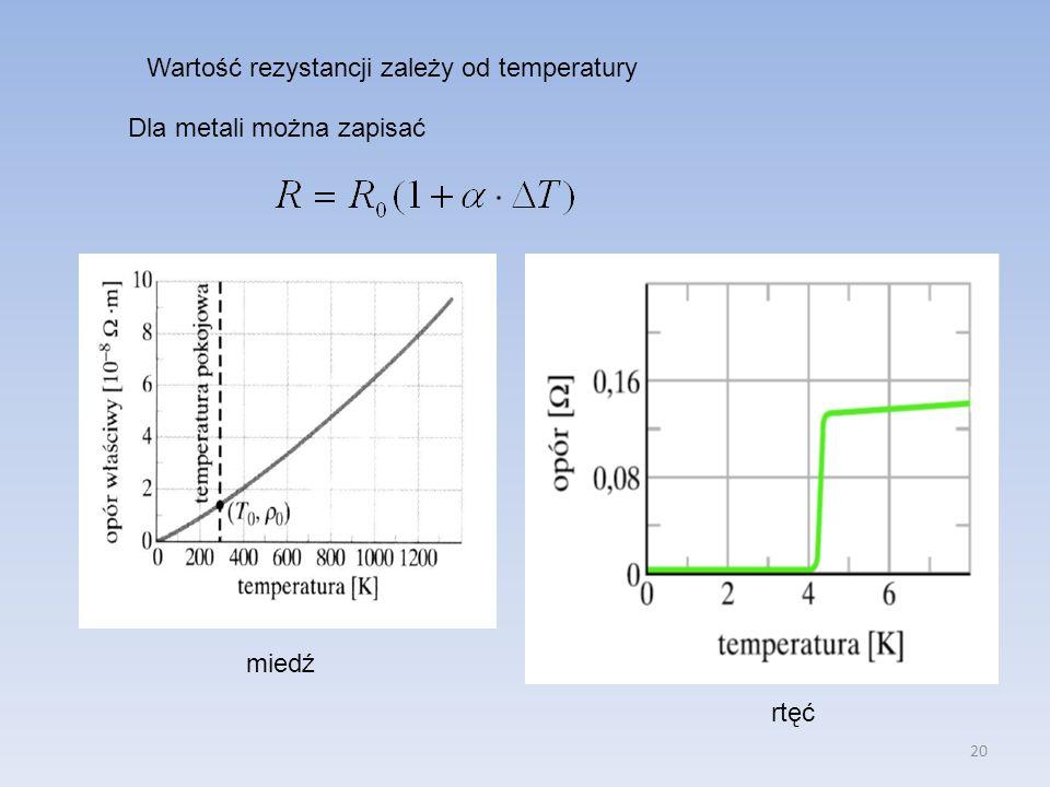 Wartość rezystancji zależy od temperatury