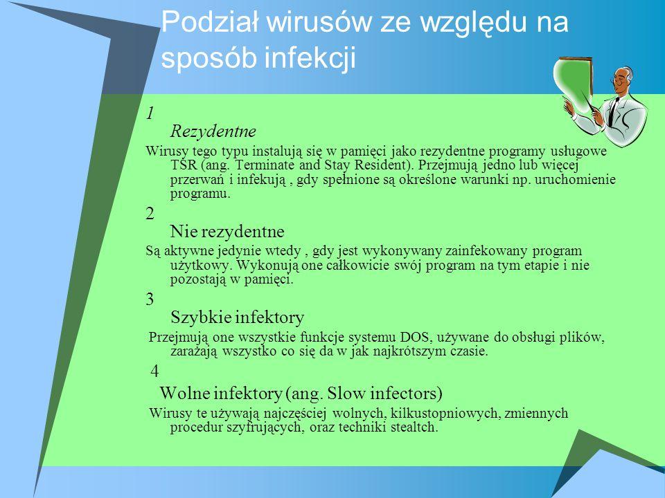 Podział wirusów ze względu na sposób infekcji