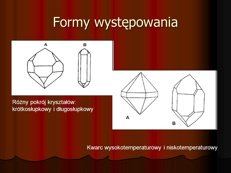 Formy występowania Różny pokrój kryształów: krótkosłupkowy i długosłupkowy.