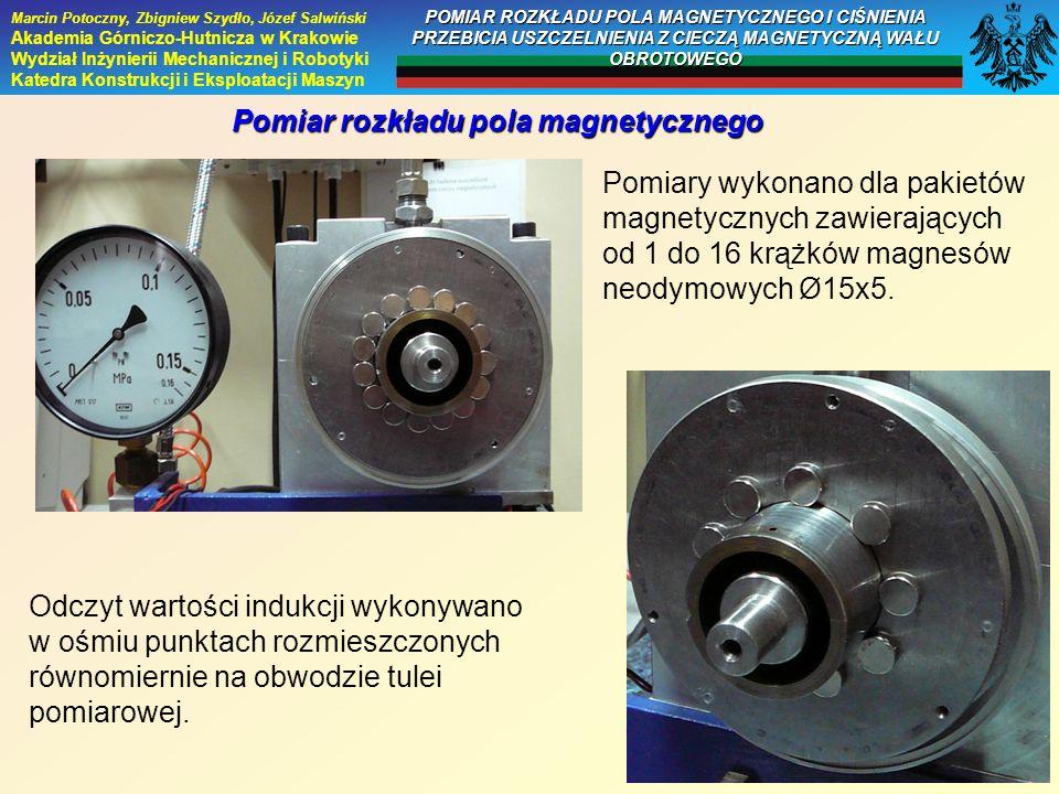 Pomiar rozkładu pola magnetycznego