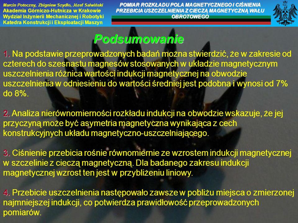 Marcin Potoczny, Zbigniew Szydło, Józef Salwiński