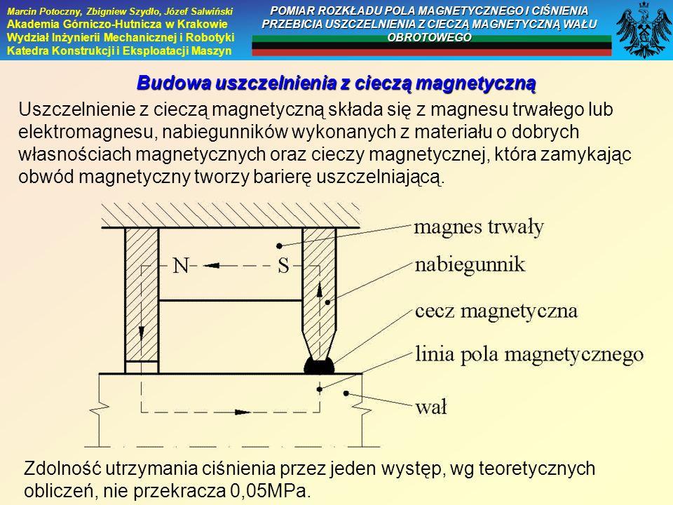 Budowa uszczelnienia z cieczą magnetyczną