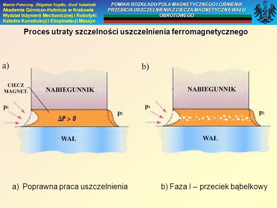 Proces utraty szczelności uszczelnienia ferromagnetycznego