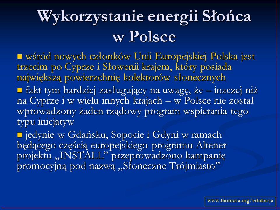 Wykorzystanie energii Słońca w Polsce