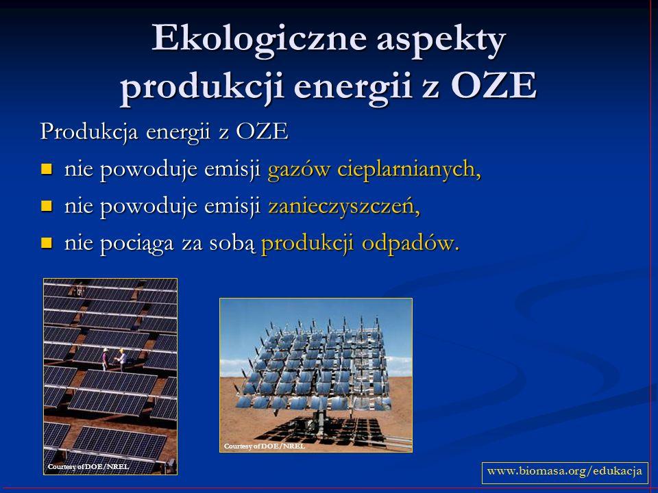 Ekologiczne aspekty produkcji energii z OZE