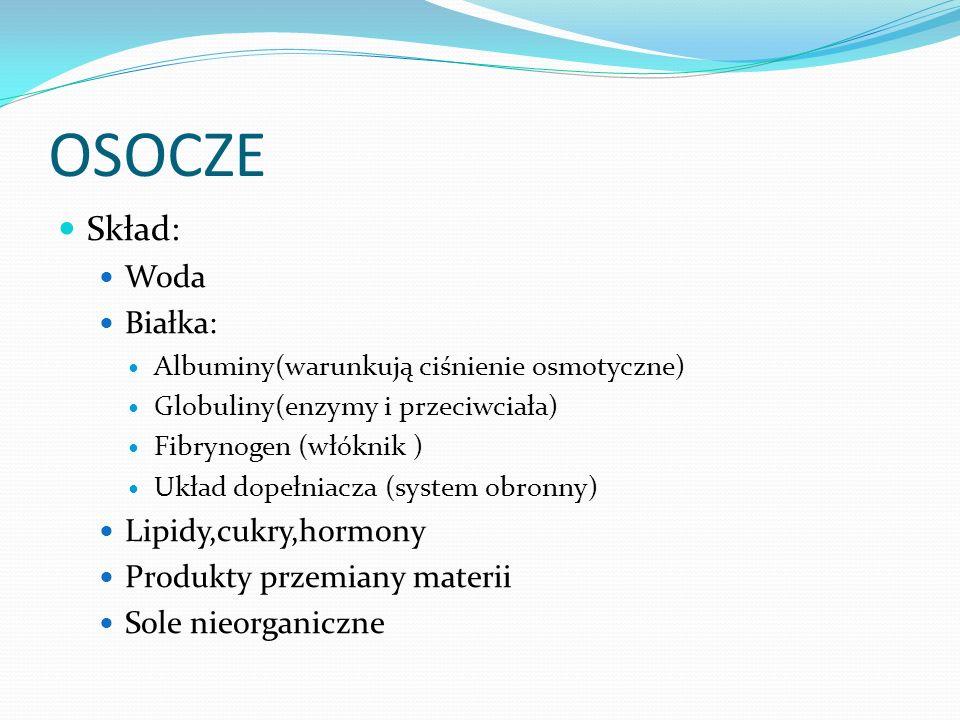 OSOCZE Skład: Woda Białka: Lipidy,cukry,hormony