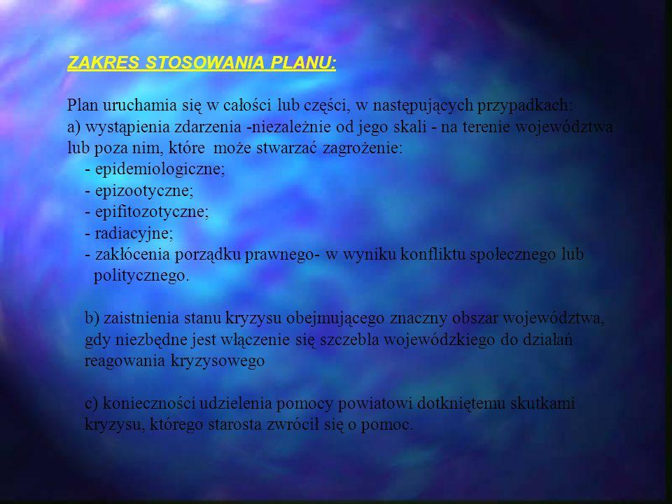 ZAKRES STOSOWANIA PLANU: