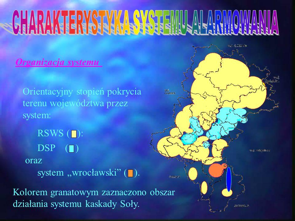 CHARAKTERYSTYKA SYSTEMU ALARMOWANIA