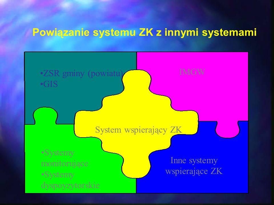 Powiązanie systemu ZK z innymi systemami