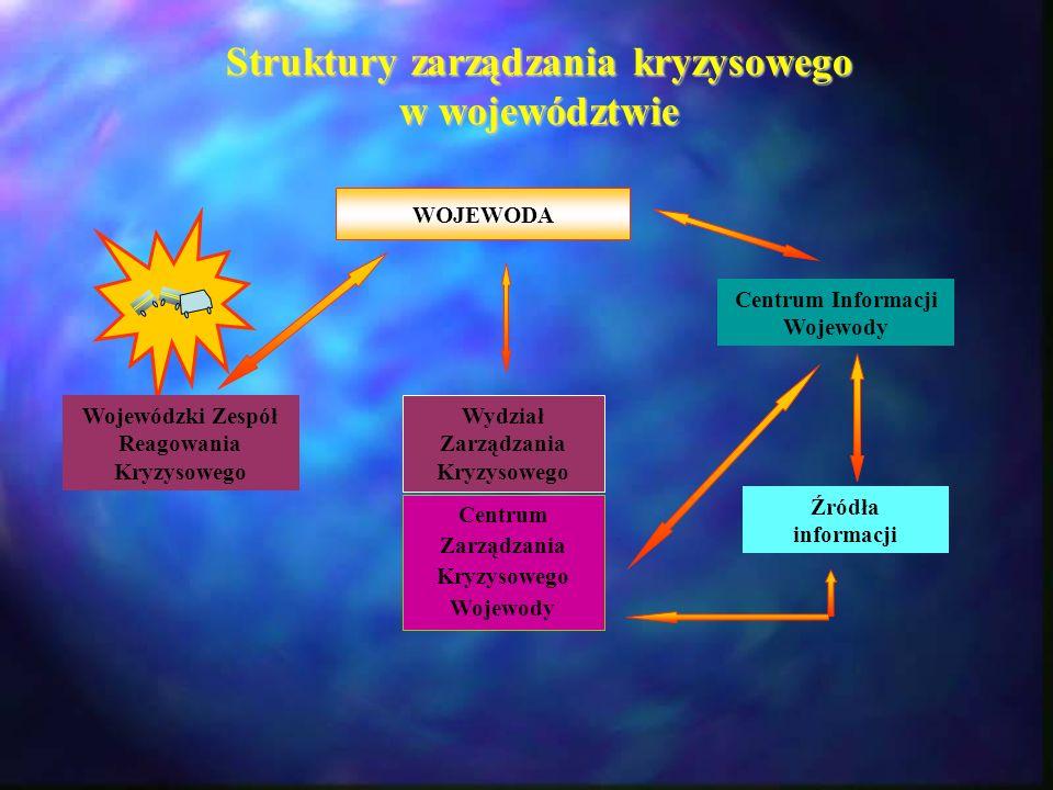 Struktury zarządzania kryzysowego