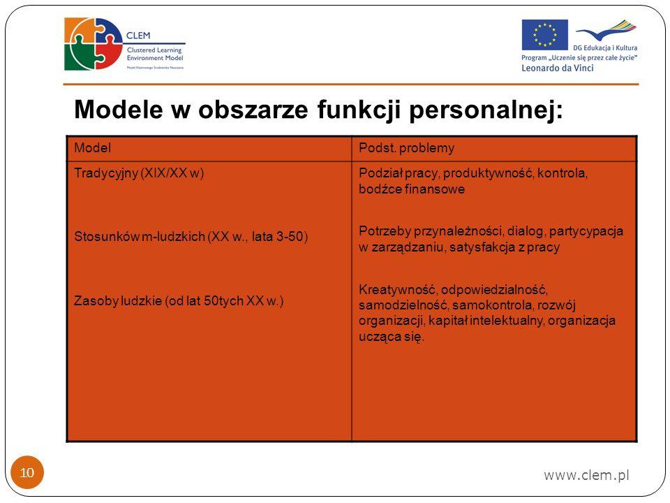 Modele w obszarze funkcji personalnej: