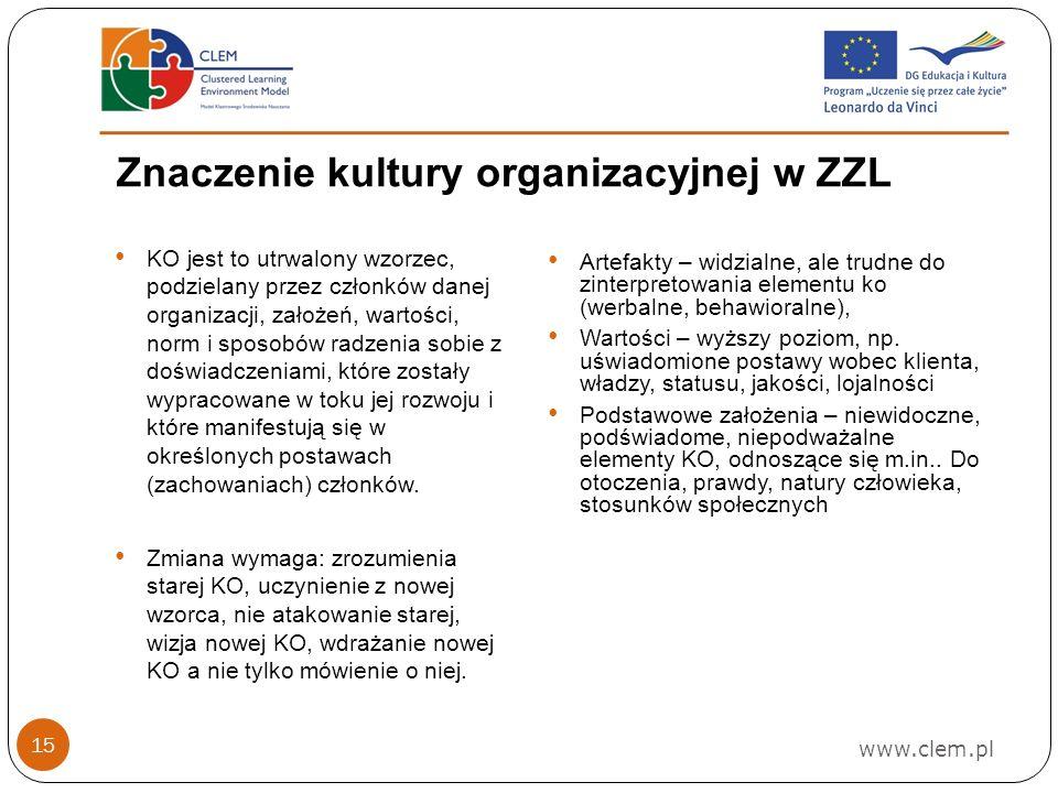 Znaczenie kultury organizacyjnej w ZZL
