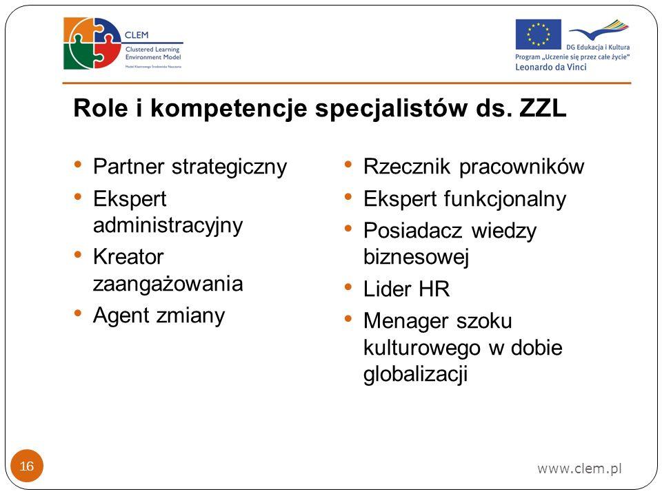 Role i kompetencje specjalistów ds. ZZL