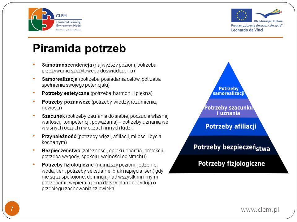 Piramida potrzeb 7 www.clem.pl