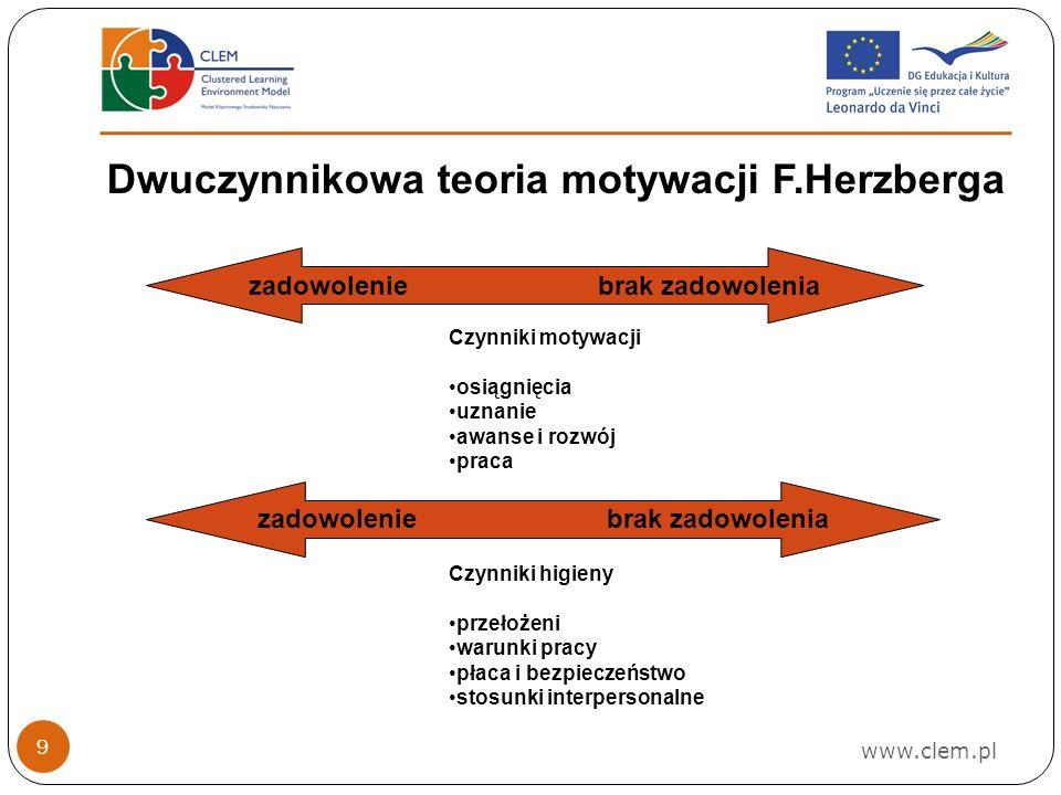 Dwuczynnikowa teoria motywacji F.Herzberga