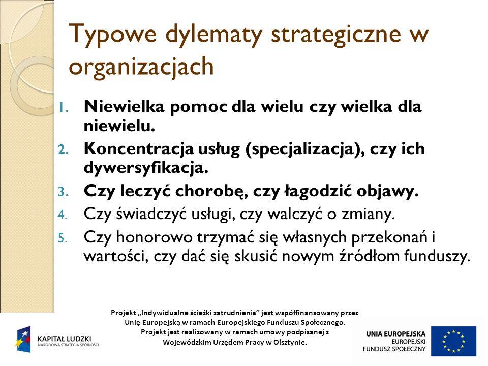 Typowe dylematy strategiczne w organizacjach