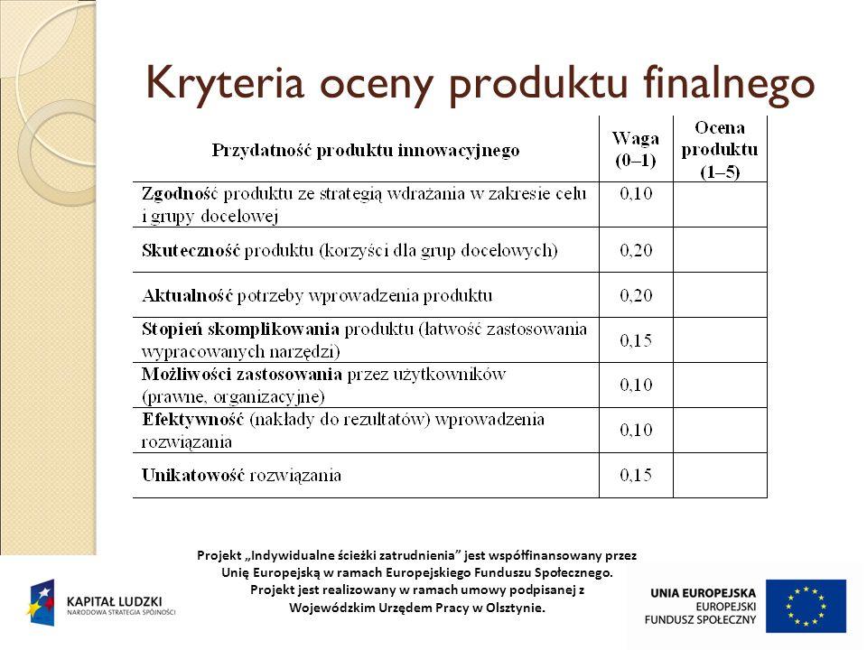 Kryteria oceny produktu finalnego