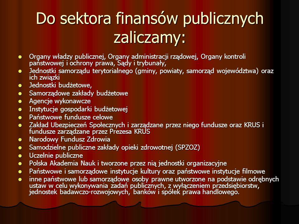 Do sektora finansów publicznych zaliczamy: