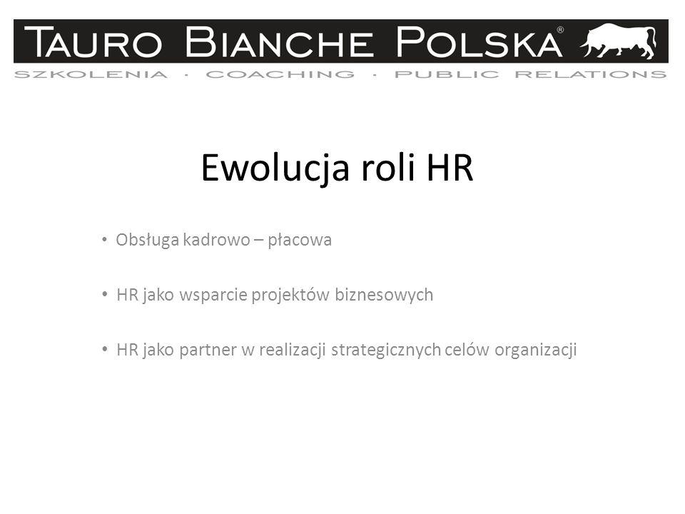 Ewolucja roli HR HR jako wsparcie projektów biznesowych