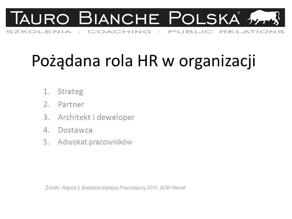 Pożądana rola HR w organizacji