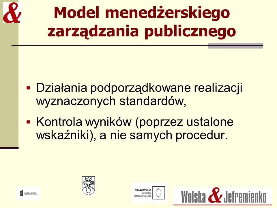 Model menedżerskiego zarządzania publicznego