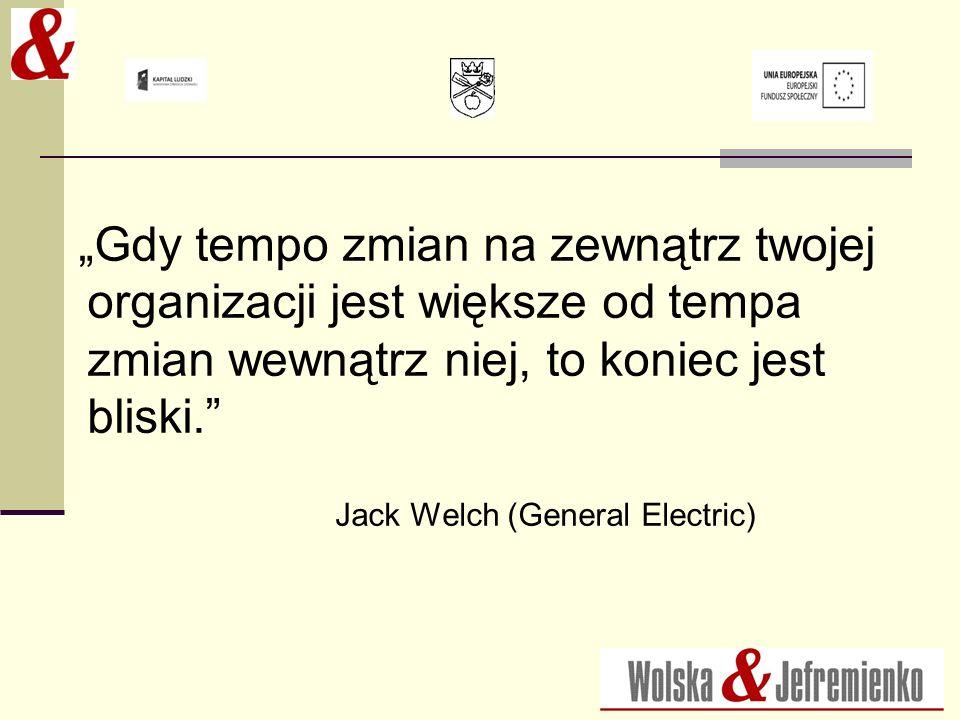 """""""Gdy tempo zmian na zewnątrz twojej organizacji jest większe od tempa zmian wewnątrz niej, to koniec jest bliski. Jack Welch (General Electric)"""