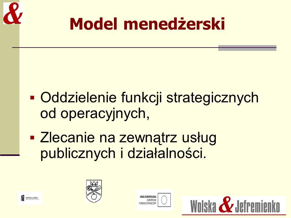 Model menedżerski Oddzielenie funkcji strategicznych od operacyjnych,
