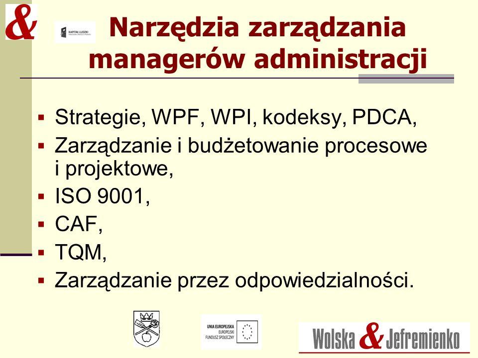 Narzędzia zarządzania managerów administracji