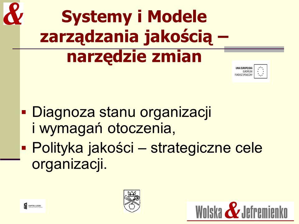 Systemy i Modele zarządzania jakością – narzędzie zmian