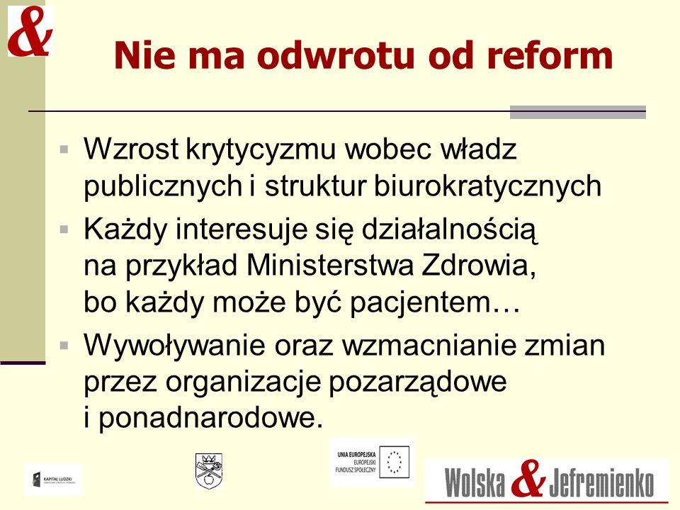 Nie ma odwrotu od reform