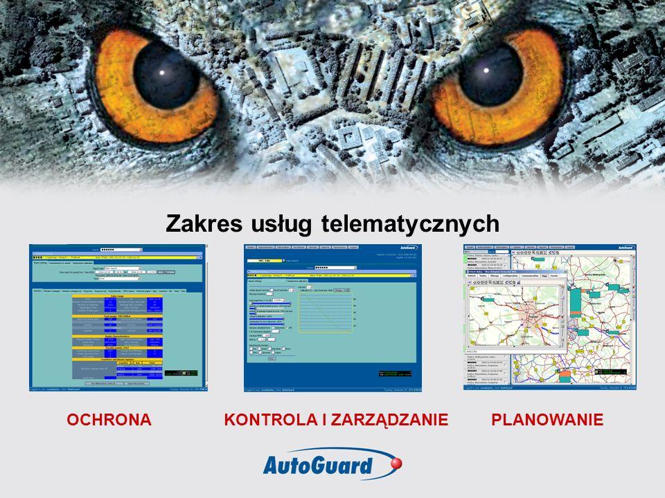 Zakres usług telematycznych