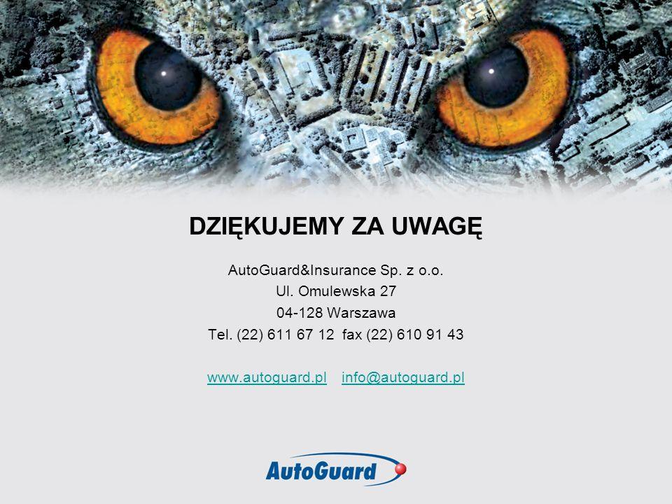 DZIĘKUJEMY ZA UWAGĘ AutoGuard&Insurance Sp. z o.o. Ul. Omulewska 27