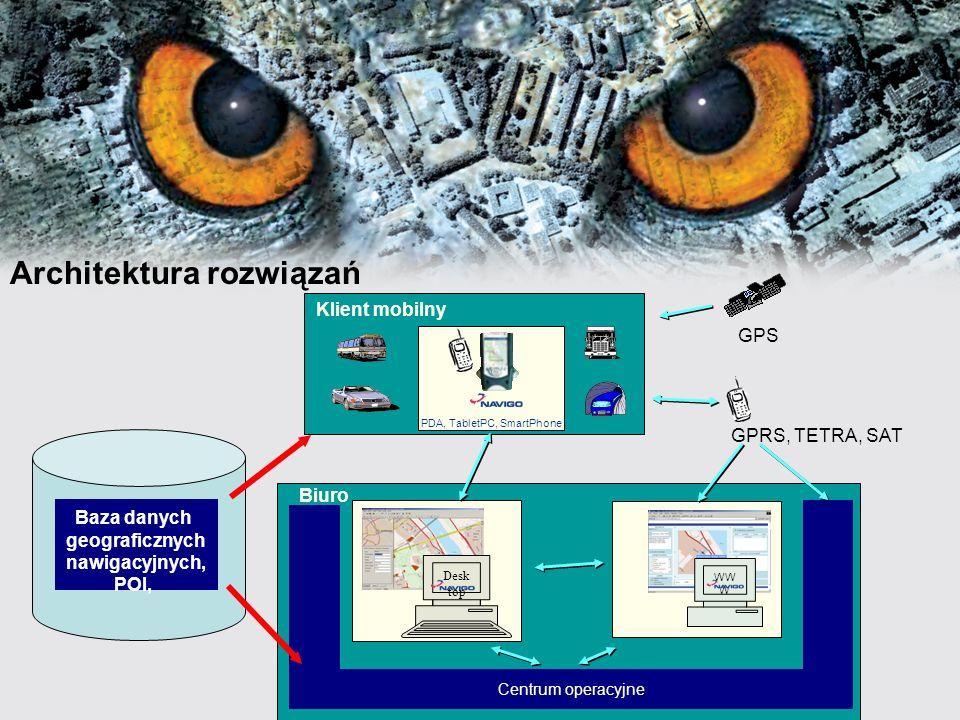 PDA, TabletPC, SmartPhone
