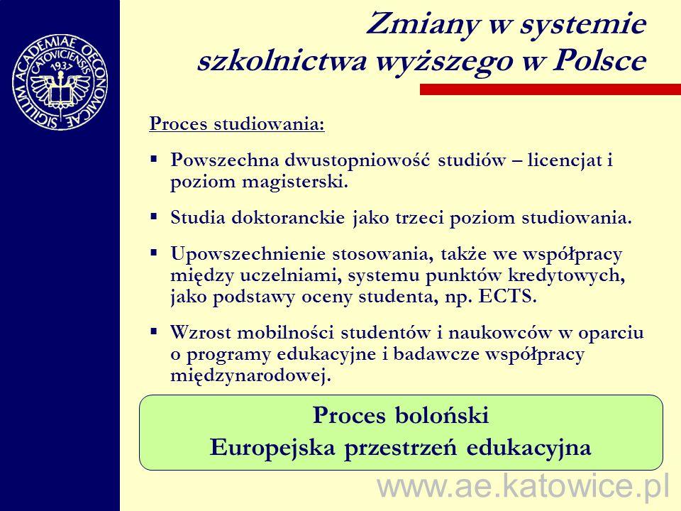 Europejska przestrzeń edukacyjna
