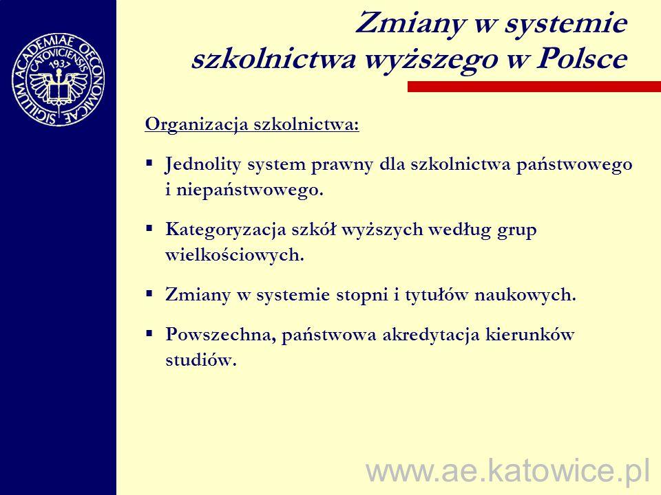 szkolnictwa wyższego w Polsce