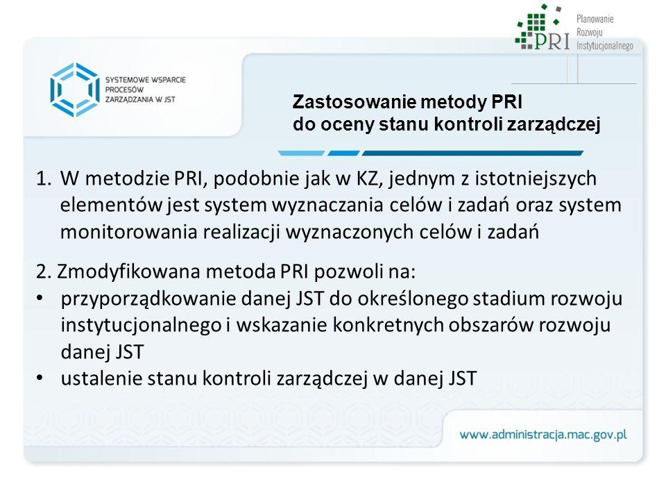 2. Zmodyfikowana metoda PRI pozwoli na: