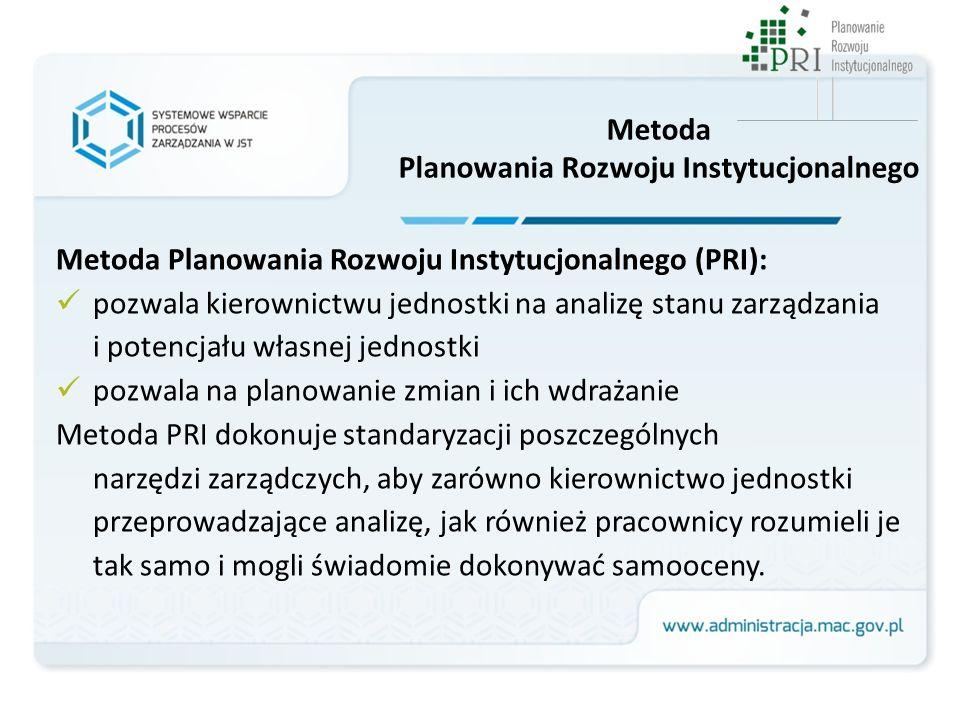 Metoda Planowania Rozwoju Instytucjonalnego