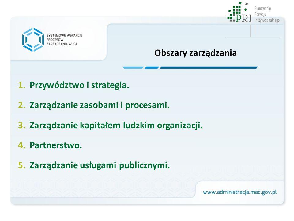 Przywództwo i strategia. Zarządzanie zasobami i procesami.