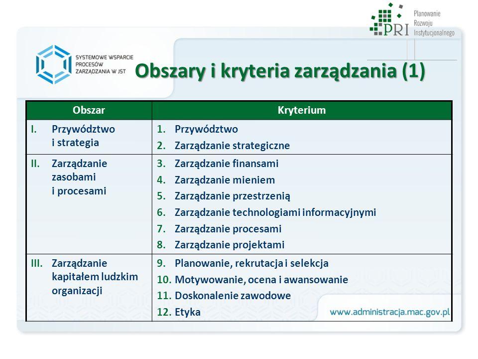 Obszary i kryteria zarządzania (1)