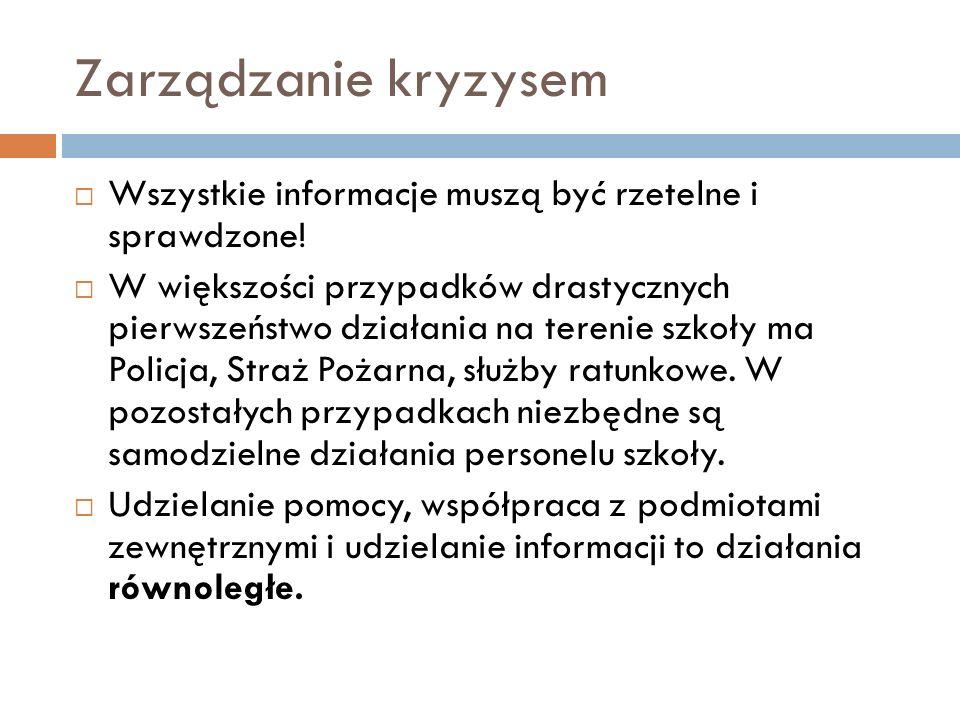 Zarządzanie kryzysem Wszystkie informacje muszą być rzetelne i sprawdzone!