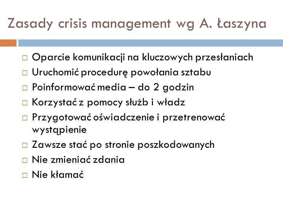 Zasady crisis management wg A. Łaszyna