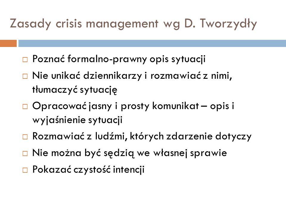 Zasady crisis management wg D. Tworzydły