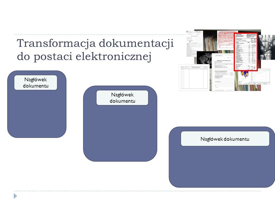 Transformacja dokumentacji do postaci elektronicznej