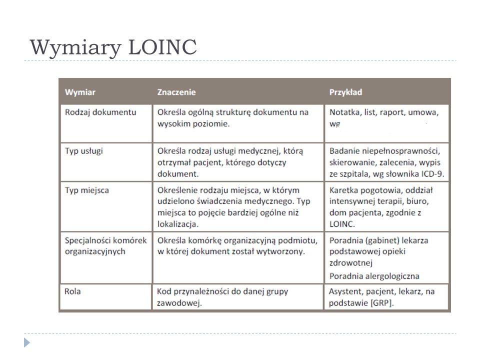 Wymiary LOINC