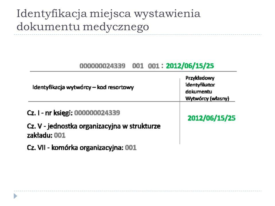 Identyfikacja miejsca wystawienia dokumentu medycznego
