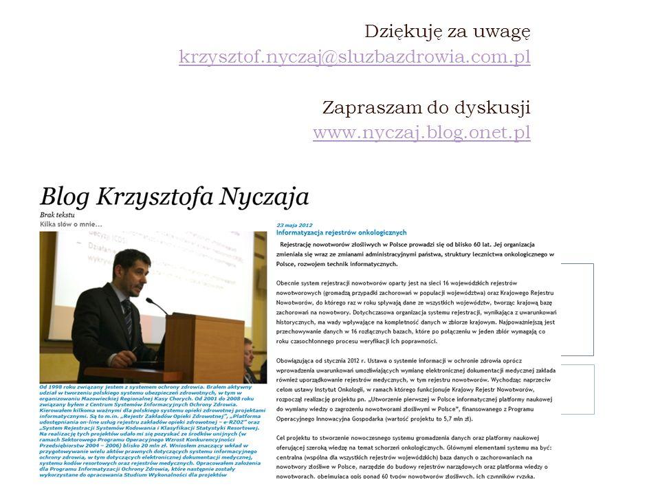 Dziękuję za uwagę krzysztof.nyczaj@sluzbazdrowia.com.pl.